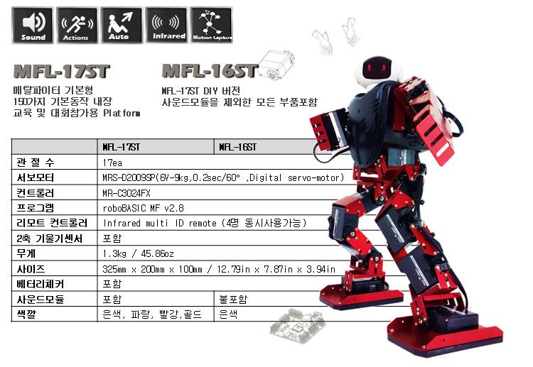 17L-KR01