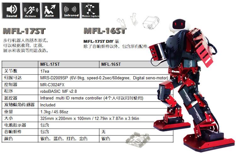 l17st-ch01
