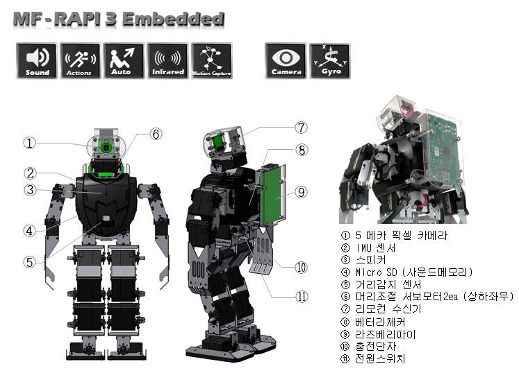 rapiR2 K1